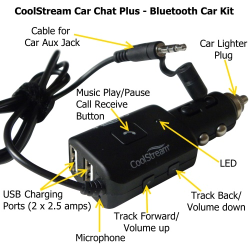 How to I answer a phone call using the CoolStream Car Chat Plus